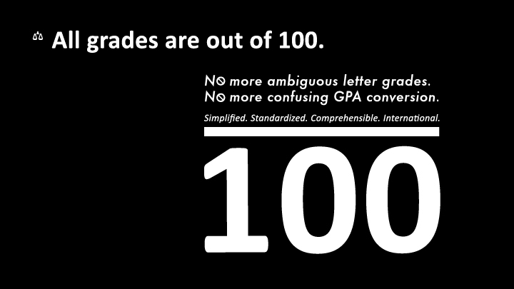 All grades are out of 100. N more ambiguous letter grades. N more confusing GPA conversion. Simplified. Standardized. Comprehensible. International.